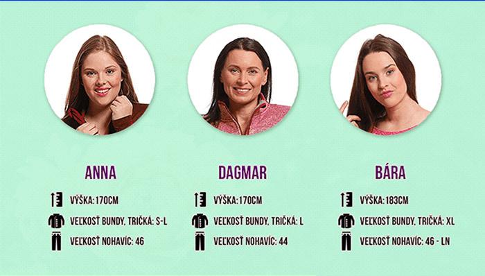 Anna, Dagmar, Bára